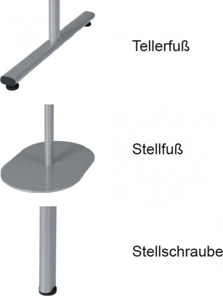 A+K Stellwandsystem-Fuß